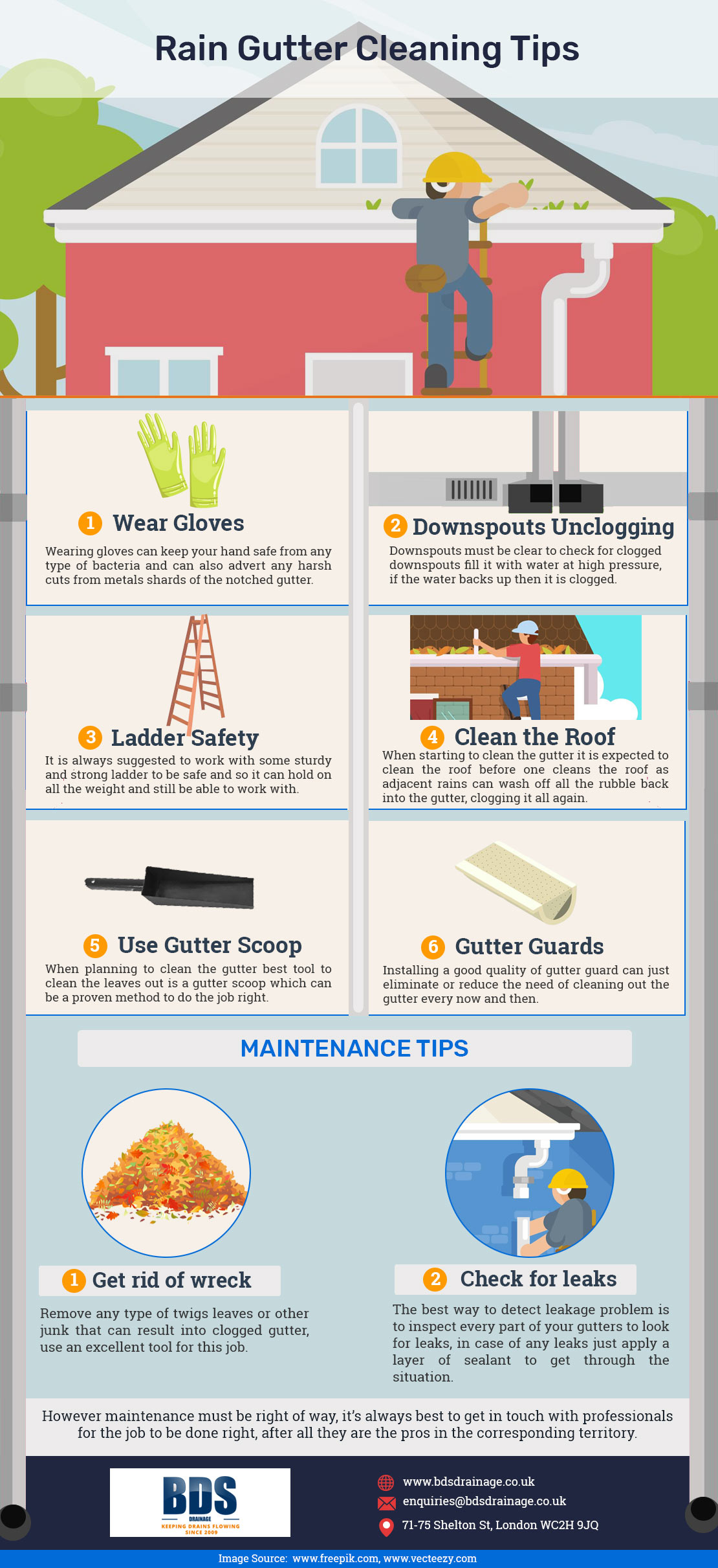 Rain Gutter Cleaning Tips