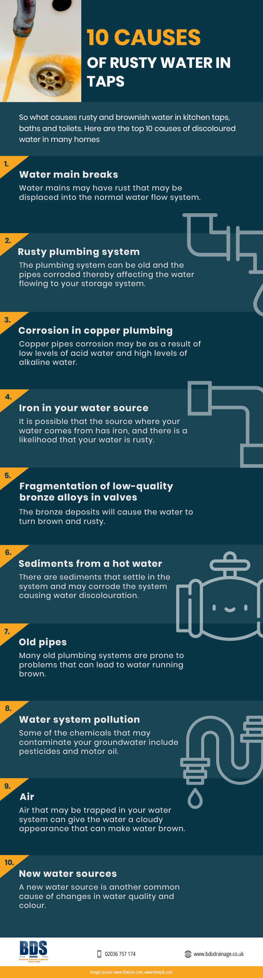 10 Causes of rusty water in taps