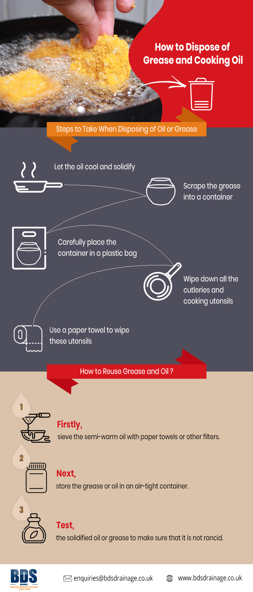 How-to-Dispose-of-Grease-and-Cooking-Oil